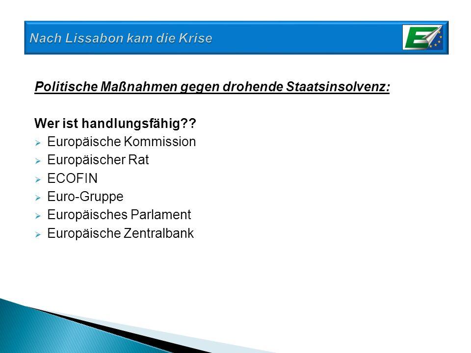 Politische Maßnahmen gegen drohende Staatsinsolvenz: Wer ist handlungsfähig?? Europäische Kommission Europäischer Rat ECOFIN Euro-Gruppe Europäisches