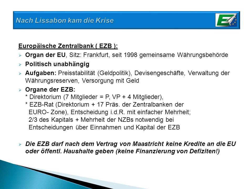 Europäische Zentralbank ( EZB ): Organ der EU, Sitz: Frankfurt, seit 1998 gemeinsame Währungsbehörde Politisch unabhängig Aufgaben: Preisstabilität (G