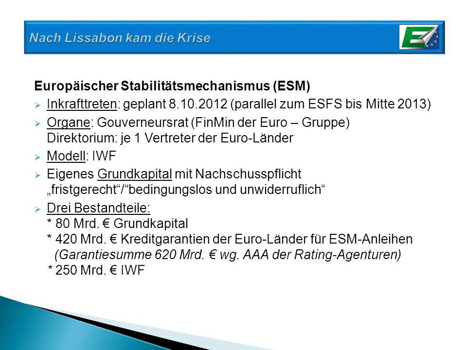 Europäischer Stabilitätsmechanismus (ESM) Inkrafttreten: geplant 8.10.2012 (parallel zum ESFS bis Mitte 2013) Organe: Gouverneursrat (FinMin der Euro