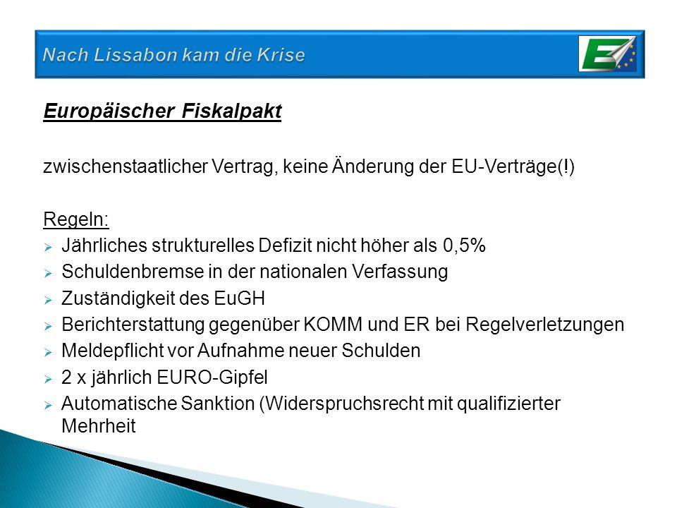 Europäischer Fiskalpakt zwischenstaatlicher Vertrag, keine Änderung der EU-Verträge(!) Regeln: Jährliches strukturelles Defizit nicht höher als 0,5% S