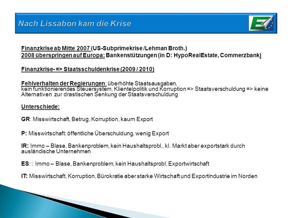 Finanzkrise ab Mitte 2007 (US-Subprimekrise /Lehman Broth.) 2008 überspringen auf Europa: Bankenstützungen (in D: HypoRealEstate, Commerzbank) Finanzk