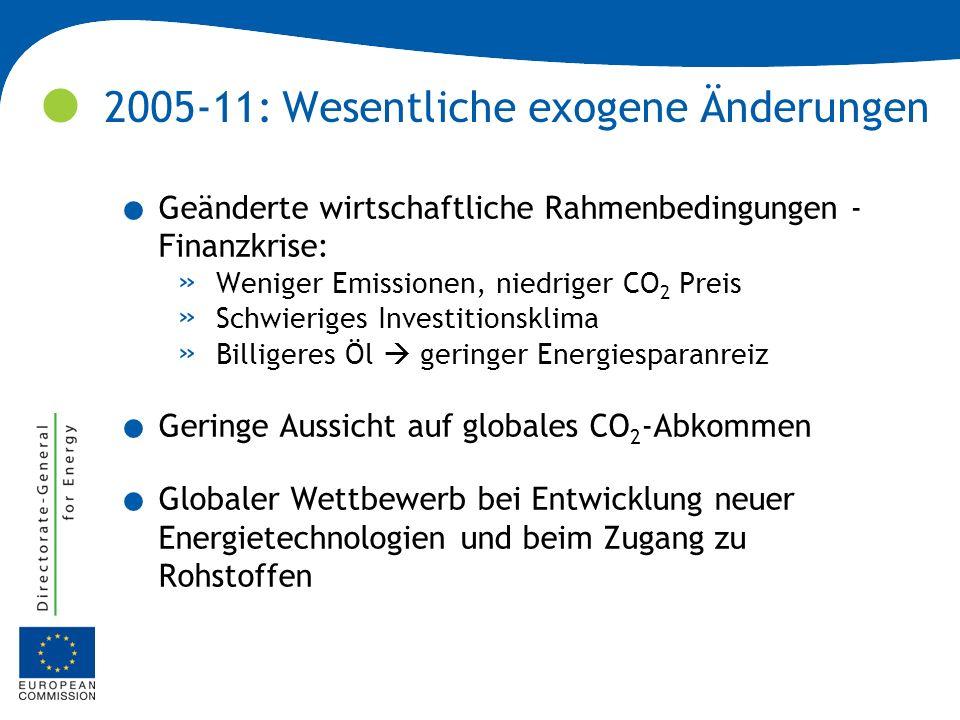 . Geänderte wirtschaftliche Rahmenbedingungen - Finanzkrise: » Weniger Emissionen, niedriger CO 2 Preis » Schwieriges Investitionsklima » Billigeres Ö