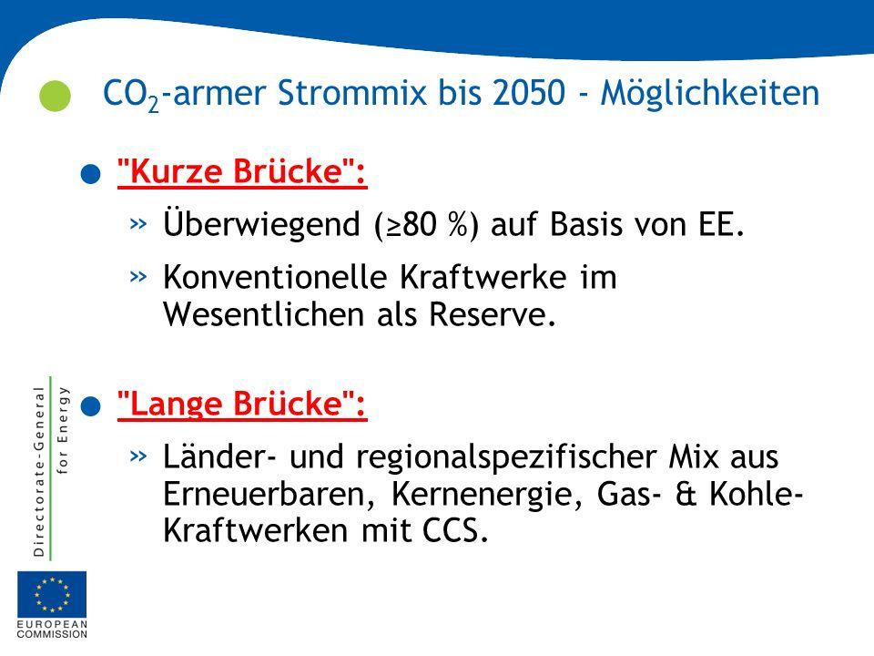 CO 2 -armer Strommix bis 2050 - Möglichkeiten.