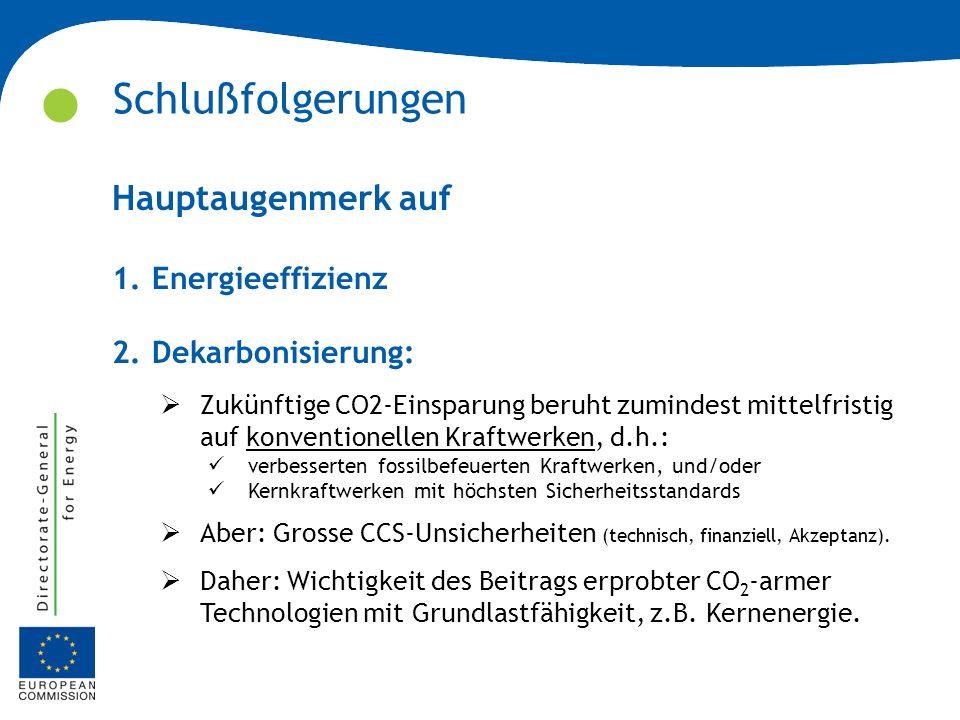 Schlußfolgerungen Hauptaugenmerk auf 1.Energieeffizienz 2.Dekarbonisierung: Zukünftige CO2-Einsparung beruht zumindest mittelfristig auf konventionell