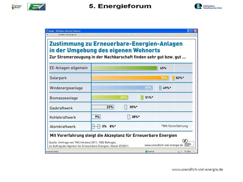 Die Dezentralisierung der Gesellschaft www.unendlich-viel-energie.de