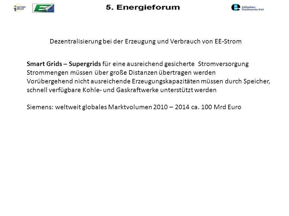Dezentralisierung bei der Erzeugung und Verbrauch von EE-Strom Smart Grids – Supergrids für eine ausreichend gesicherte Stromversorgung Strommengen müssen über große Distanzen übertragen werden Vorübergehend nicht ausreichende Erzeugungskapazitäten müssen durch Speicher, schnell verfügbare Kohle- und Gaskraftwerke unterstützt werden Siemens: weltweit globales Marktvolumen 2010 – 2014 ca.