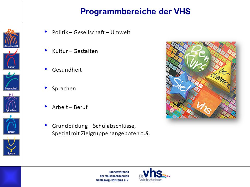 Programmbereiche der VHS Politik – Gesellschaft – Umwelt Kultur – Gestalten Gesundheit Sprachen Arbeit – Beruf Grundbildung – Schulabschlüsse, Spezial