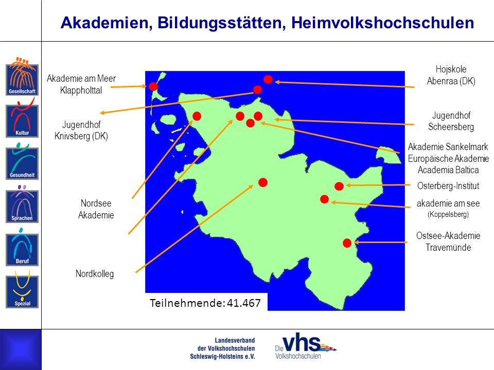 Akademien, Bildungsstätten, Heimvolkshochschulen Akademie Sankelmark Europäische Akademie Academia Baltica Osterberg-Institut akademie am see (Koppels