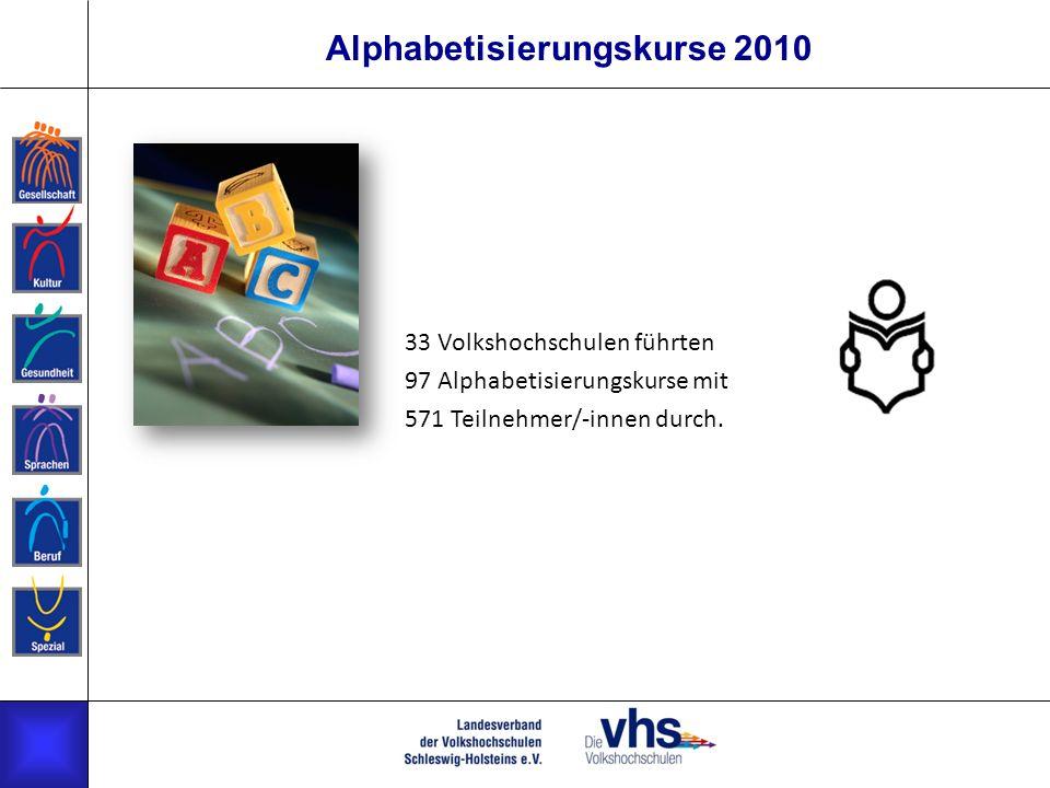Alphabetisierungskurse 2010 33 Volkshochschulen führten 97 Alphabetisierungskurse mit 571 Teilnehmer/-innen durch.