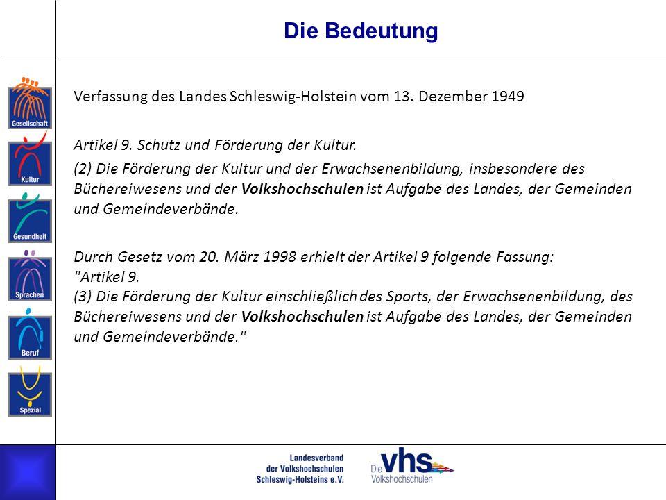Umsätze der VHS alle VHSn in Schleswig-Holstein: ca.
