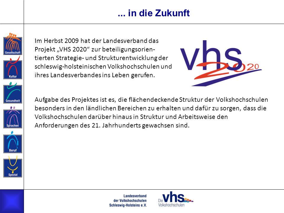 ... in die Zukunft Im Herbst 2009 hat der Landesverband das Projekt VHS 2020 zur beteiligungsorien- tierten Strategie- und Strukturentwicklung der sch