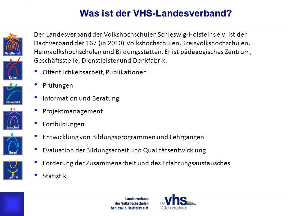 Was ist der VHS-Landesverband? Öffentlichkeitsarbeit, Publikationen Prüfungen Information und Beratung Projektmanagement Fortbildungen Entwicklung von