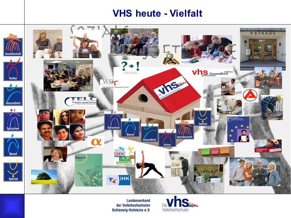 VHS heute - Vielfalt