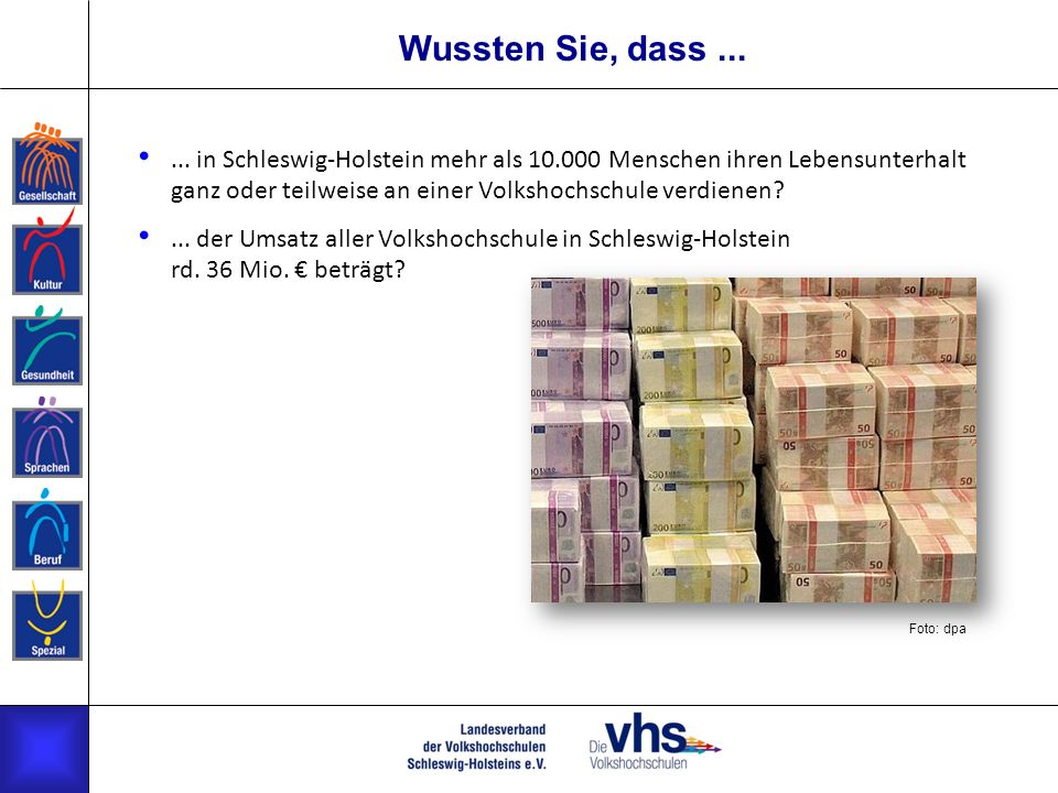 Kontakt www.vhs-sh.de https://twitter.com/VHS_SH Holstenbrücke 7, 24103 Kiel Telefon: 0431/97984-10