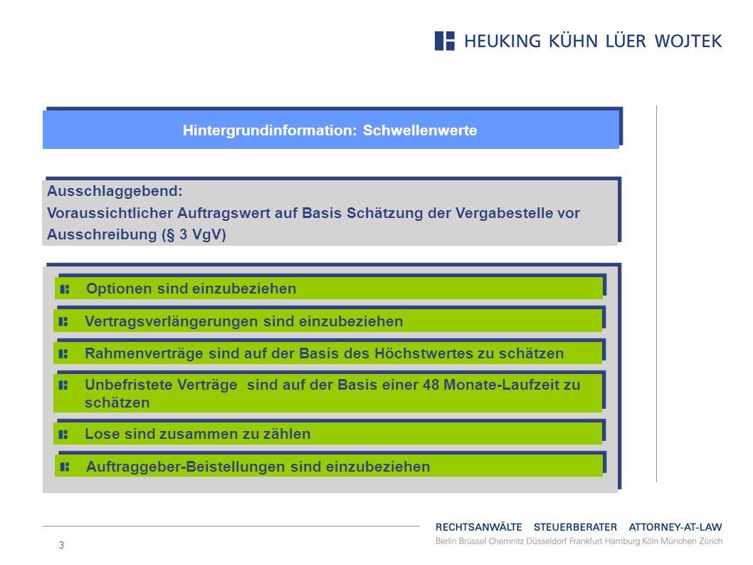 3 Hintergrundinformation: Schwellenwerte Ausschlaggebend: Voraussichtlicher Auftragswert auf Basis Schätzung der Vergabestelle vor Ausschreibung (§ 3