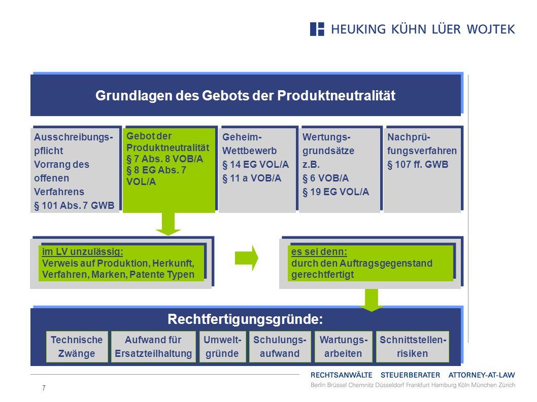 8 Beschaffungsphasen Markterkundung Leistungs- beschreibung Angebot Vertragsschluss Bedarfs- feststellung So soll es sein.