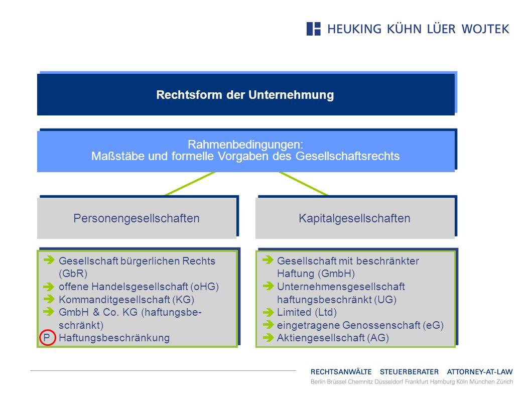 Rechtsform der Unternehmung Rahmenbedingungen: Maßstäbe und formelle Vorgaben des Gesellschaftsrechts Rahmenbedingungen: Maßstäbe und formelle Vorgabe