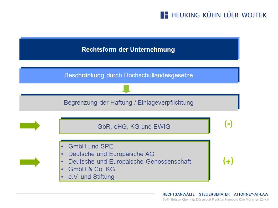 Rechtsform der Unternehmung Beschränkung durch Hochschullandesgesetze Begrenzung der Haftung / Einlageverpflichtung GbR, oHG, KG und EWIG GmbH und SPE