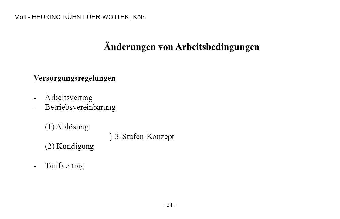 - 21 - Moll - HEUKING KÜHN LÜER WOJTEK, Köln Änderungen von Arbeitsbedingungen Versorgungsregelungen -Arbeitsvertrag -Betriebsvereinbarung (1) Ablösun