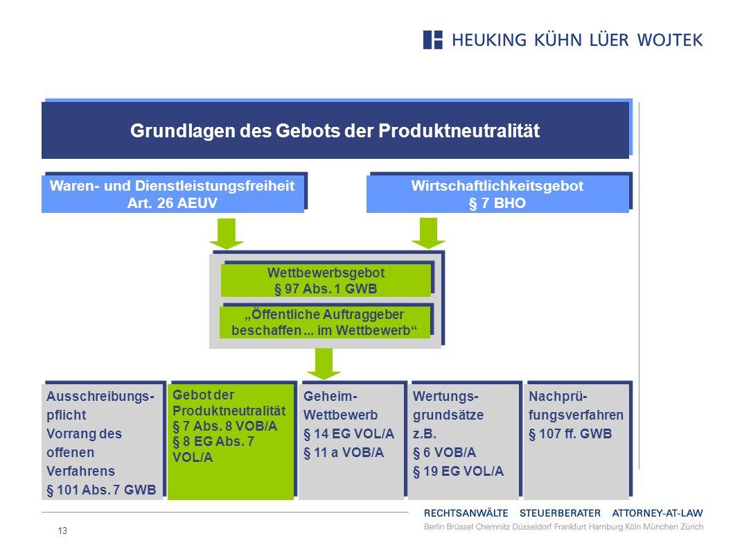13 Grundlagen des Gebots der Produktneutralität Waren- und Dienstleistungsfreiheit Art. 26 AEUV Wirtschaftlichkeitsgebot § 7 BHO Wirtschaftlichkeitsge