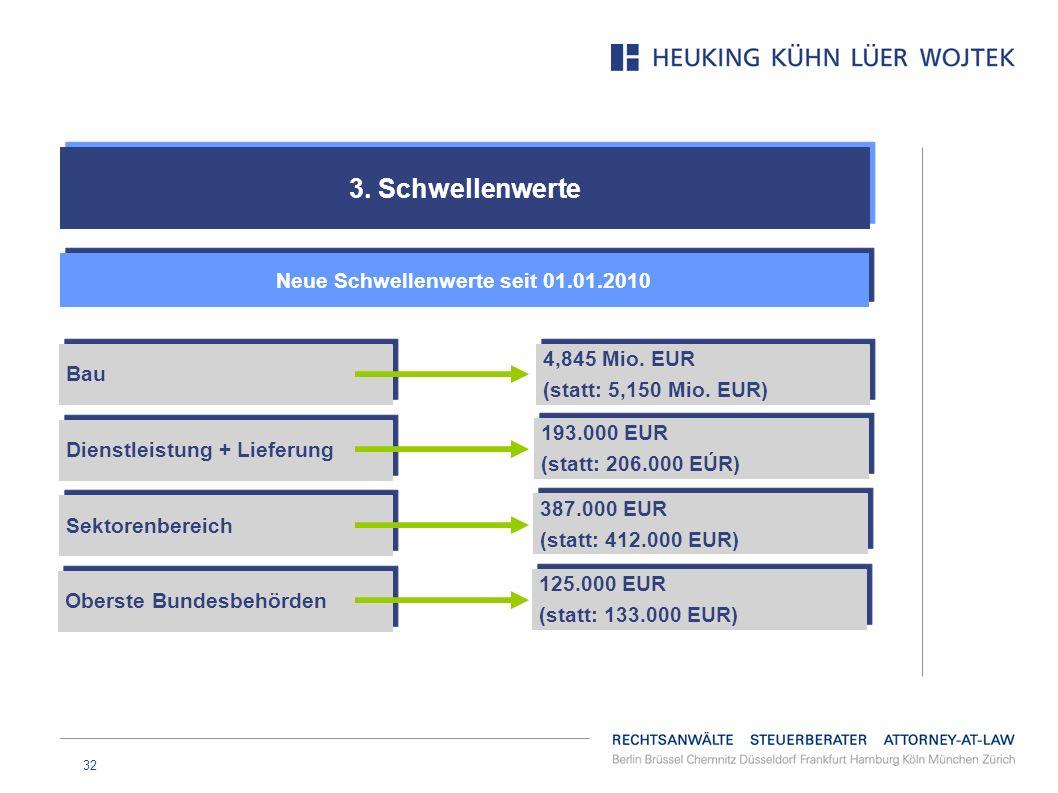 32 3. Schwellenwerte Neue Schwellenwerte seit 01.01.2010 4,845 Mio. EUR (statt: 5,150 Mio. EUR) 4,845 Mio. EUR (statt: 5,150 Mio. EUR) 193.000 EUR (st