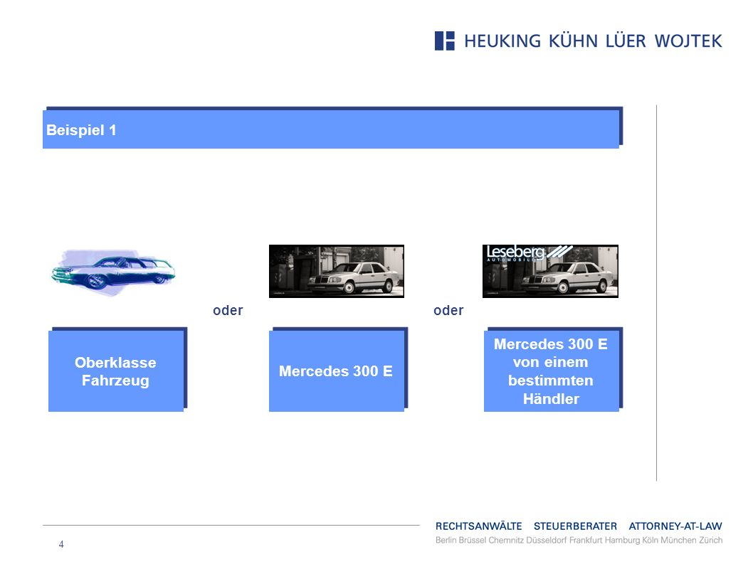 25 VK Arnsberg vom 10.08.2009, Az.: VK 17/09 Auch wenn produktspezifische Ausschreibung gerechtfertigt.