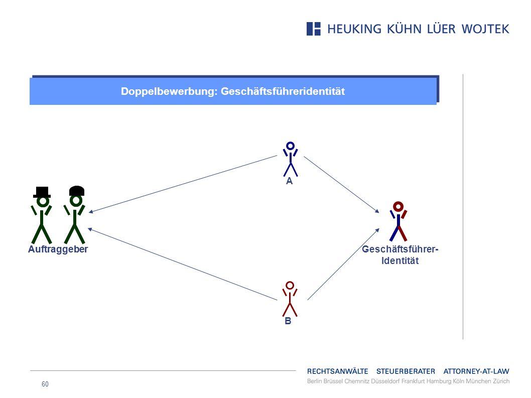60 Doppelbewerbung: Geschäftsführeridentität Geschäftsführer- Identität Auftraggeber A B