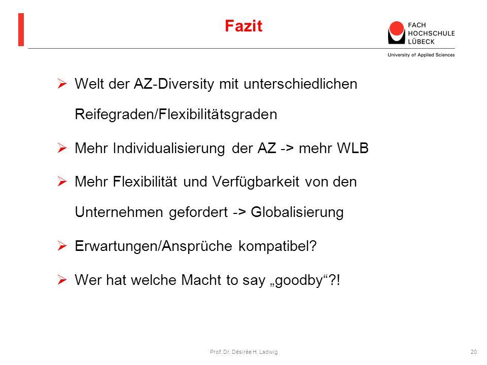 Prof. Dr. Désirée H. Ladwig20 Fazit Welt der AZ-Diversity mit unterschiedlichen Reifegraden/Flexibilitätsgraden Mehr Individualisierung der AZ -> mehr