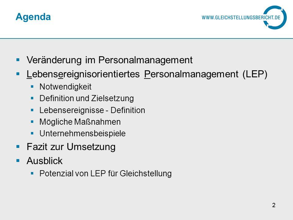 2 Agenda Veränderung im Personalmanagement Lebensereignisorientiertes Personalmanagement (LEP) Notwendigkeit Definition und Zielsetzung Lebensereignis
