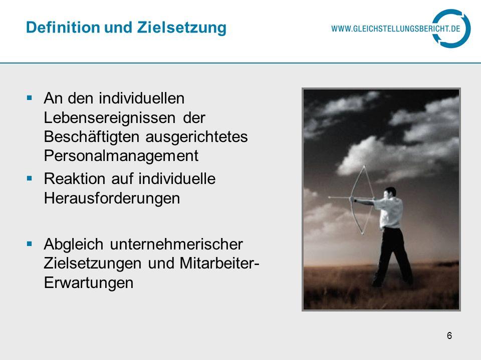 Definition und Zielsetzung An den individuellen Lebensereignissen der Beschäftigten ausgerichtetes Personalmanagement Reaktion auf individuelle Heraus