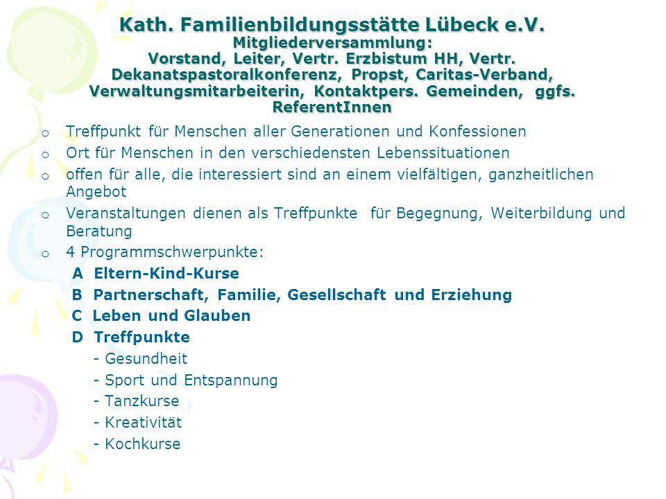 Kath. Familienbildungsstätte Lübeck e.V. Mitgliederversammlung: Vorstand, Leiter, Vertr. Erzbistum HH, Vertr. Dekanatspastoralkonferenz, Propst, Carit