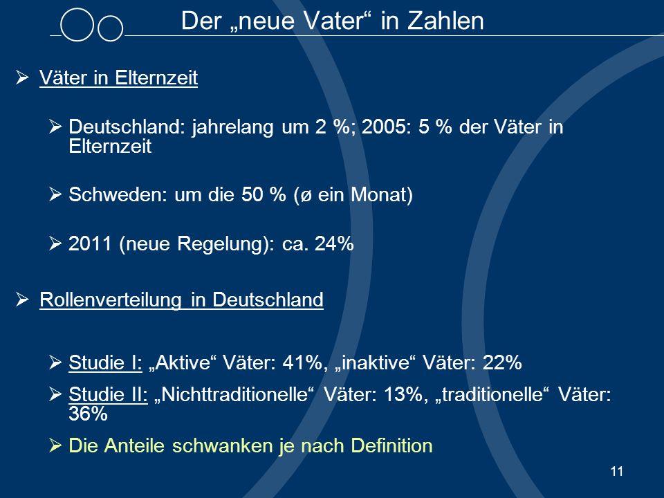 11 Der neue Vater in Zahlen Väter in Elternzeit Deutschland: jahrelang um 2 %; 2005: 5 % der Väter in Elternzeit Schweden: um die 50 % (ø ein Monat) 2011 (neue Regelung): ca.
