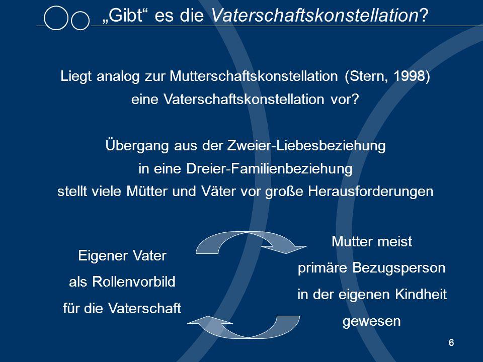 6 Gibt es die Vaterschaftskonstellation? Liegt analog zur Mutterschaftskonstellation (Stern, 1998) eine Vaterschaftskonstellation vor? Übergang aus de