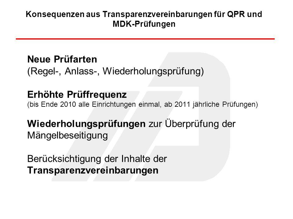Konsequenzen aus Transparenzvereinbarungen für QPR und MDK-Prüfungen Neue Prüfarten (Regel-, Anlass-, Wiederholungsprüfung) Erhöhte Prüffrequenz (bis Ende 2010 alle Einrichtungen einmal, ab 2011 jährliche Prüfungen) Wiederholungsprüfungen zur Überprüfung der Mängelbeseitigung Berücksichtigung der Inhalte der Transparenzvereinbarungen
