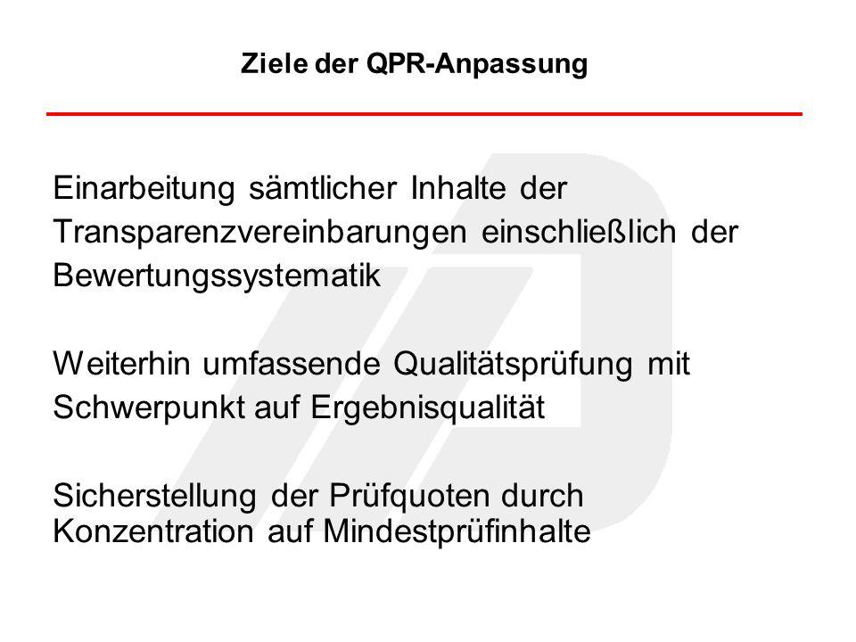 Ziele der QPR-Anpassung Einarbeitung sämtlicher Inhalte der Transparenzvereinbarungen einschließlich der Bewertungssystematik Weiterhin umfassende Qualitätsprüfung mit Schwerpunkt auf Ergebnisqualität Sicherstellung der Prüfquoten durch Konzentration auf Mindestprüfinhalte