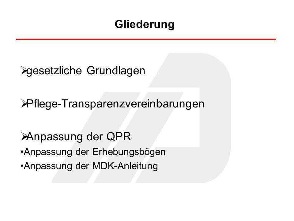 Transparenzvereinbarungen und Qualitätsprüfungs- Richtlinien (QPR) Ist eine Änderung der QPR erforderlich, um die Transparenzvereinbarungen umzusetzen?
