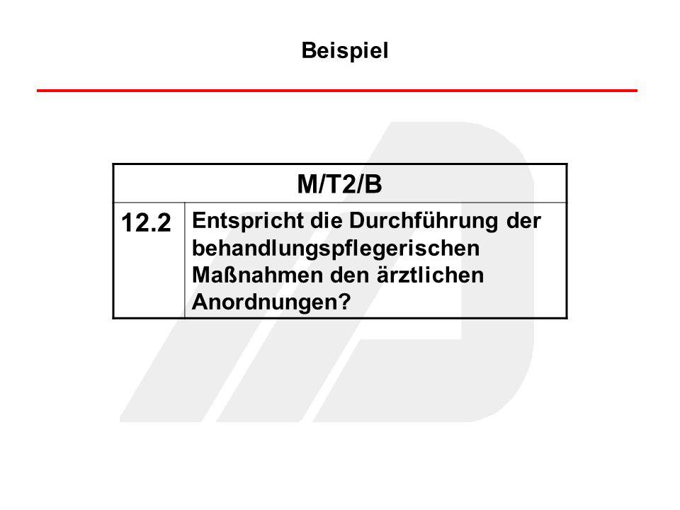 Beispiel M/T2/B 12.2 Entspricht die Durchführung der behandlungspflegerischen Maßnahmen den ärztlichen Anordnungen?
