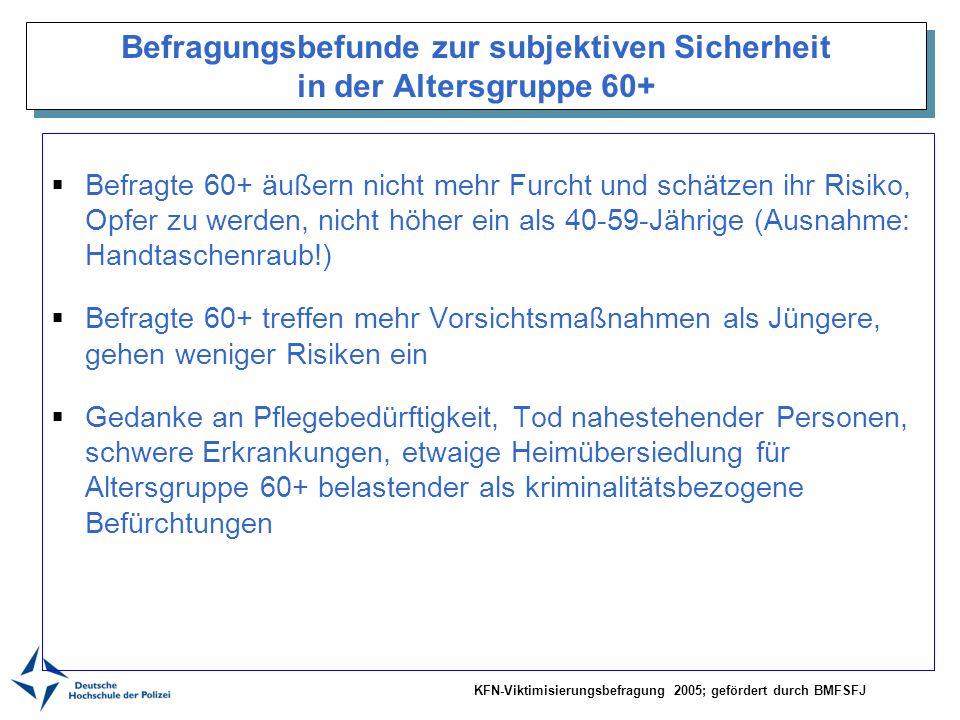 Befragungsbefunde zur subjektiven Sicherheit in der Altersgruppe 60+ Befragte 60+ äußern nicht mehr Furcht und schätzen ihr Risiko, Opfer zu werden, n