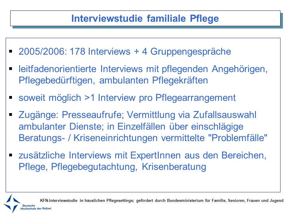 Interviewstudie familiale Pflege 2005/2006: 178 Interviews + 4 Gruppengespräche leitfadenorientierte Interviews mit pflegenden Angehörigen, Pflegebedü