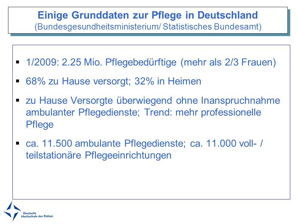 Einige Grunddaten zur Pflege in Deutschland (Bundesgesundheitsministerium/ Statistisches Bundesamt) 1/2009: 2.25 Mio. Pflegebedürftige (mehr als 2/3 F