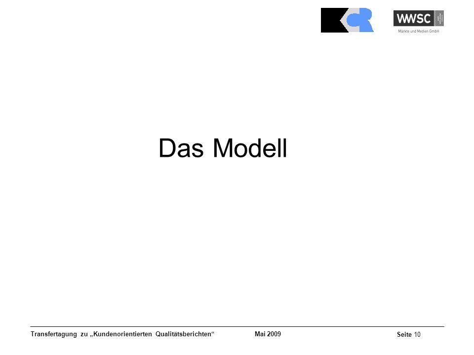 Mai 2009 Seite 10 Transfertagung zu Kundenorientierten Qualitätsberichten Das Modell