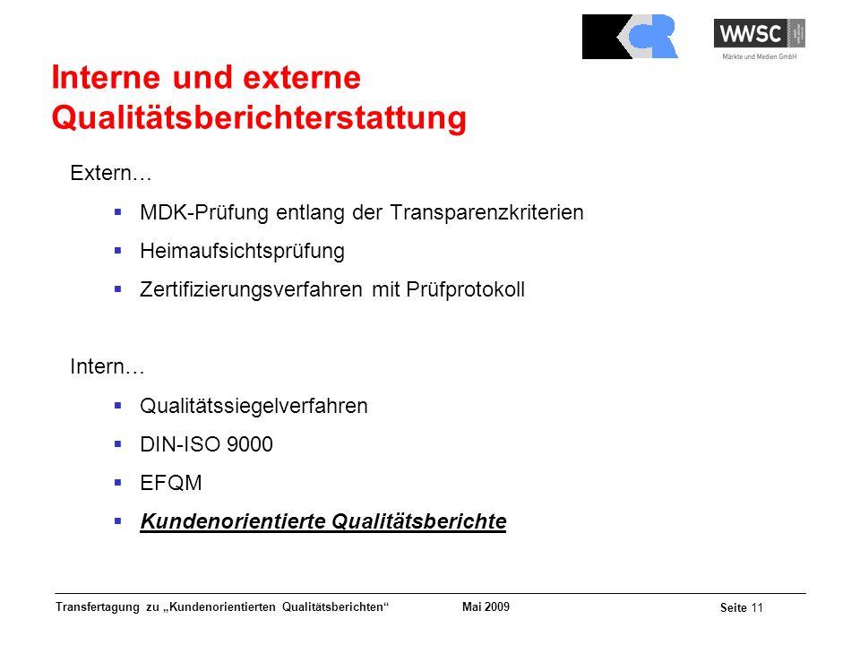 Mai 2009 Seite 11 Transfertagung zu Kundenorientierten Qualitätsberichten Interne und externe Qualitätsberichterstattung Extern… MDK-Prüfung entlang d