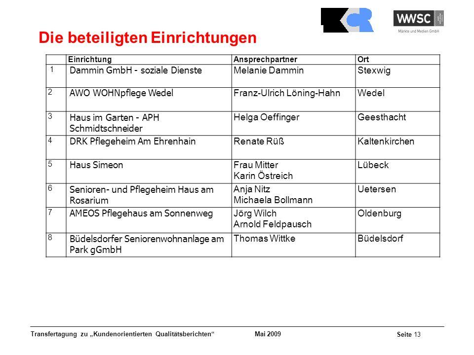 Mai 2009 Seite 13 Transfertagung zu Kundenorientierten Qualitätsberichten Die beteiligten Einrichtungen EinrichtungAnsprechpartnerOrt 1 Dammin GmbH -