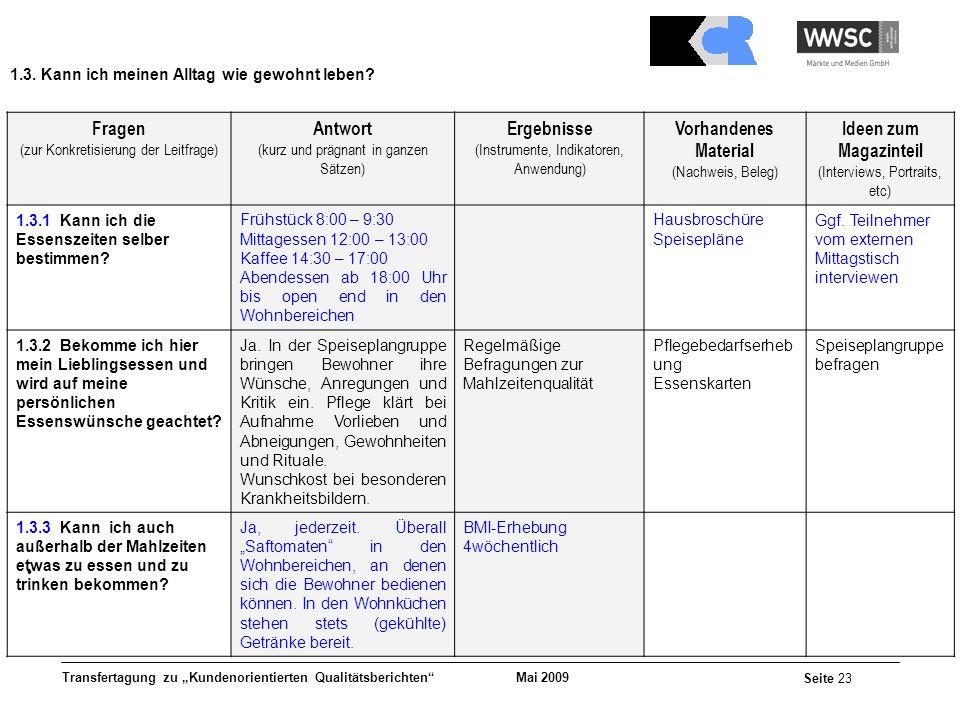 Mai 2009 Seite 23 Transfertagung zu Kundenorientierten Qualitätsberichten Fragen (zur Konkretisierung der Leitfrage) Antwort (kurz und prägnant in gan