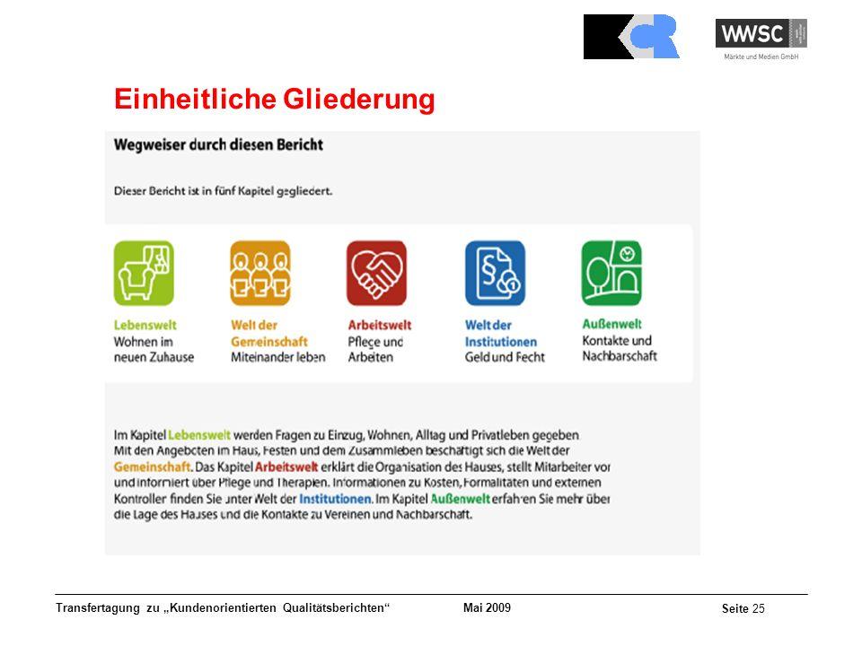Mai 2009 Seite 25 Transfertagung zu Kundenorientierten Qualitätsberichten Einheitliche Gliederung