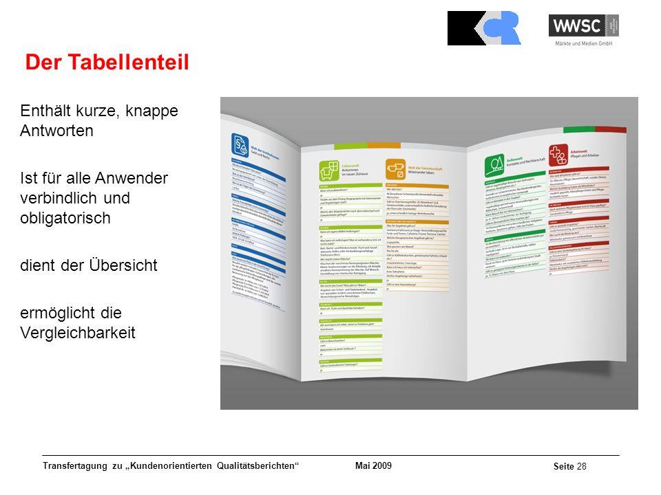 Mai 2009 Seite 28 Transfertagung zu Kundenorientierten Qualitätsberichten Der Tabellenteil Enthält kurze, knappe Antworten Ist für alle Anwender verbi