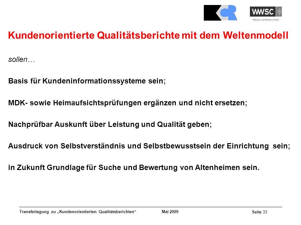 Mai 2009 Seite 33 Transfertagung zu Kundenorientierten Qualitätsberichten sollen… Basis für Kundeninformationssysteme sein; MDK- sowie Heimaufsichtspr