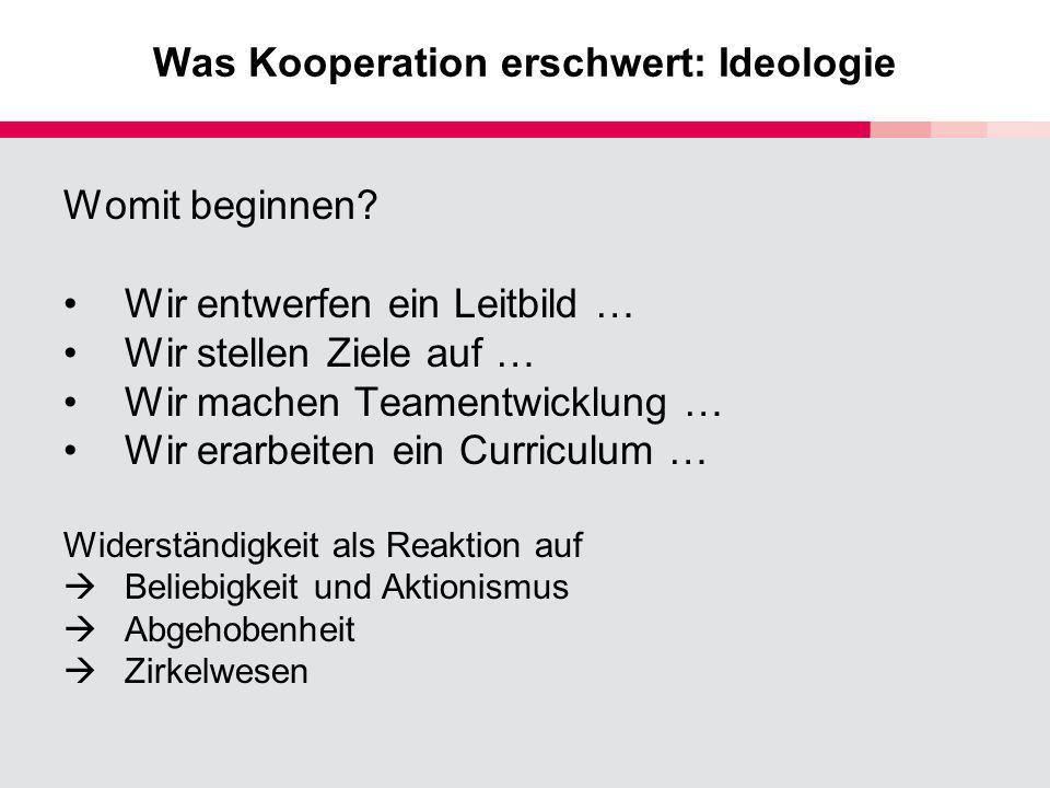 Was Kooperation erschwert: Ideologie Womit beginnen? Wir entwerfen ein Leitbild … Wir stellen Ziele auf … Wir machen Teamentwicklung … Wir erarbeiten