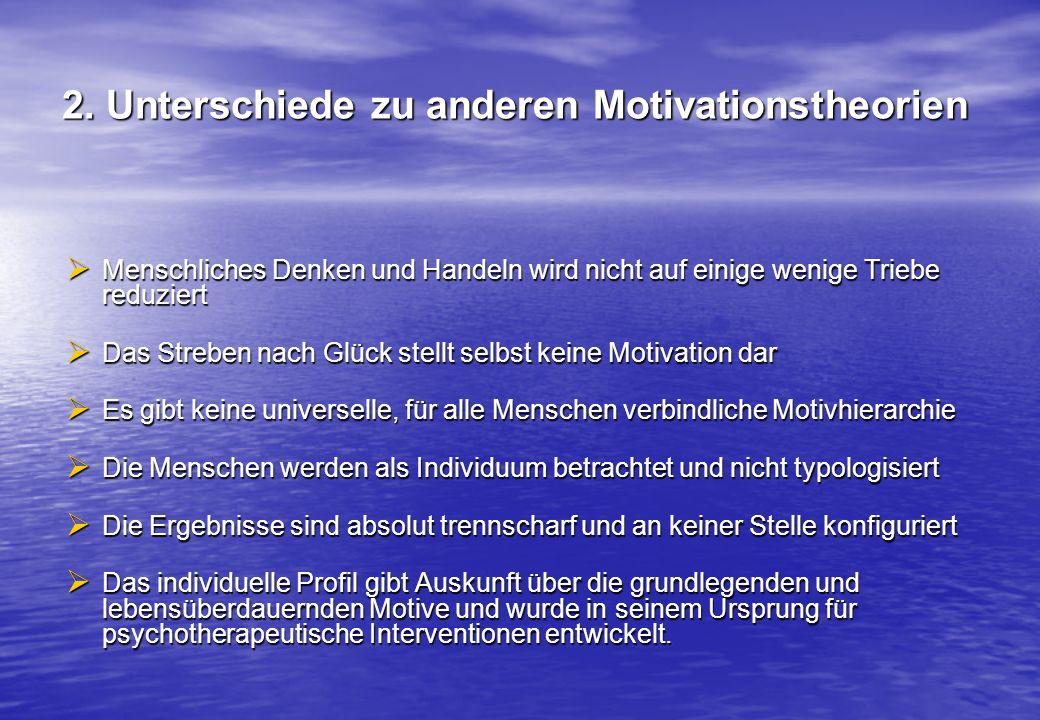 2. Unterschiede zu anderen Motivationstheorien Menschliches Denken und Handeln wird nicht auf einige wenige Triebe reduziert Menschliches Denken und H
