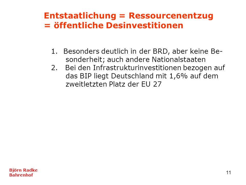11 Björn Radke Bahrenhof Entstaatlichung = Ressourcenentzug = öffentliche Desinvestitionen 1.Besonders deutlich in der BRD, aber keine Be- sonderheit;